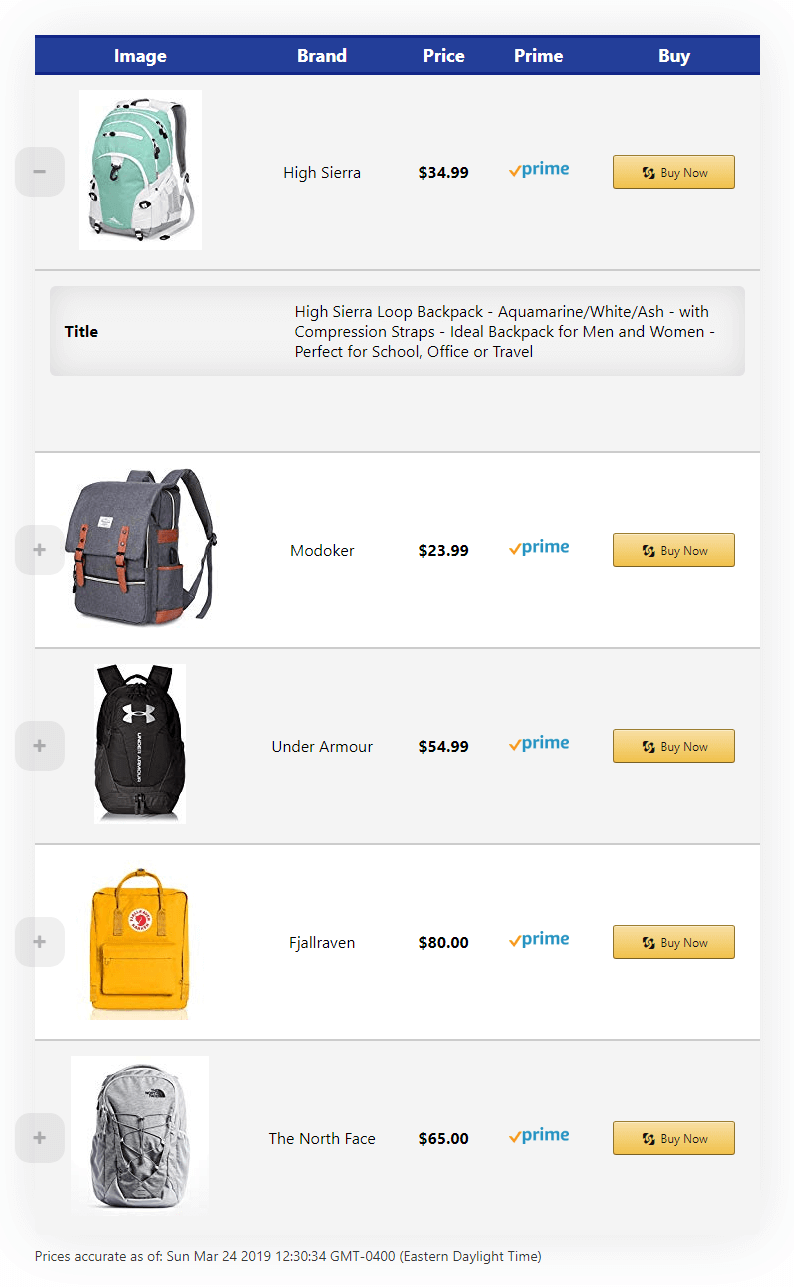 AmaLinks Pro Amazon Affiliate Plugin Table Builder Download