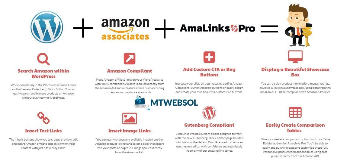 AmaLinks Pro Amazon Affiliate Plugin for WordPress