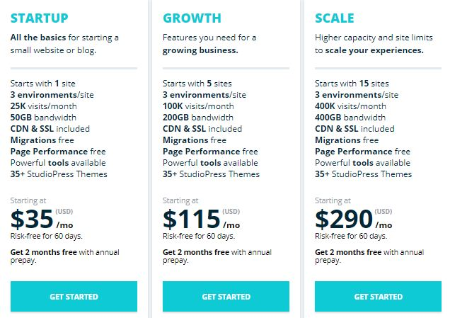 best managed wordpress woocommerce web hosting wpengine package details mt web sol