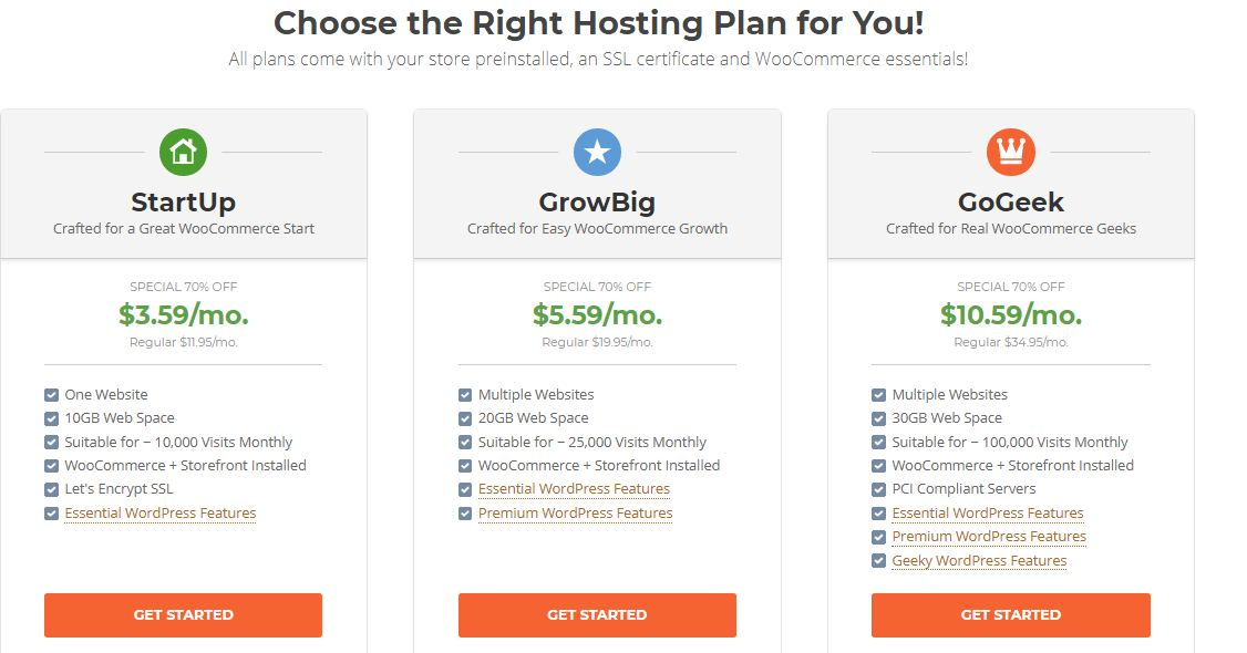 WooCommerce WordPress Managed Web Hosting SiteGround Package Details